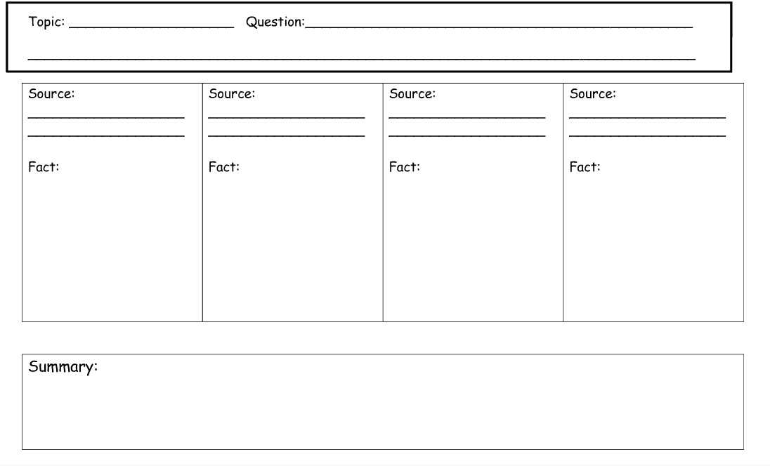 graphic organizers for elementary research papers Browse and read graphic organizers for research papers elementary graphic organizers for research papers elementary that's it, a book to wait for in this month.